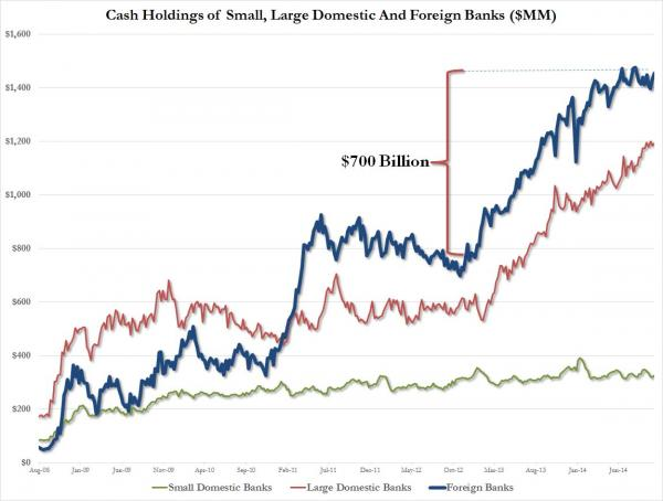 Cash Holdings Change Foreign_0