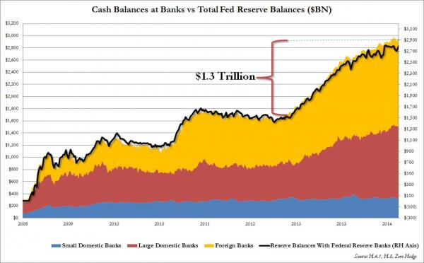Fed QE3 Bank Cash Change_0