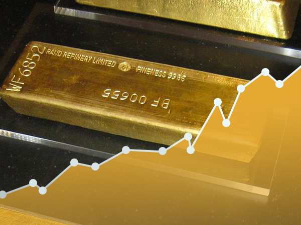 gold to go up from trade war fears